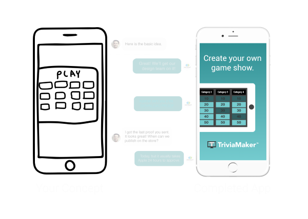 Turn drawing into an app